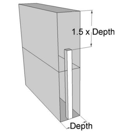 gabion support post sizes