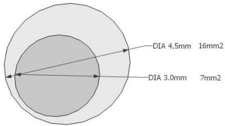 wire size comparison