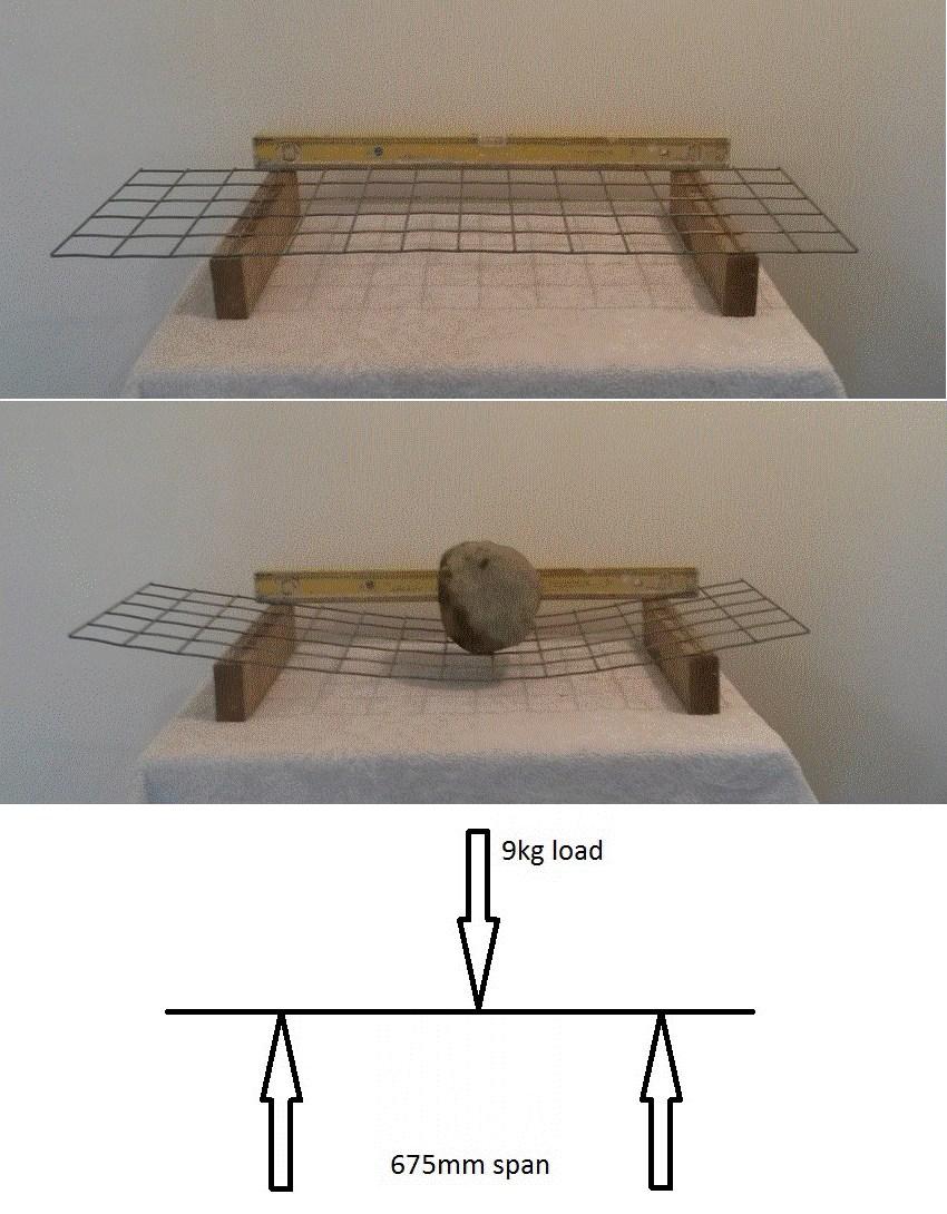 gabion mesh deflection testing